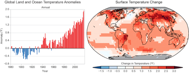 global-temp-rise-835px.png